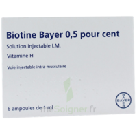 Biotine Bayer 0,5 Pour Cent, Solution Injectable I.m. à BOURBOURG